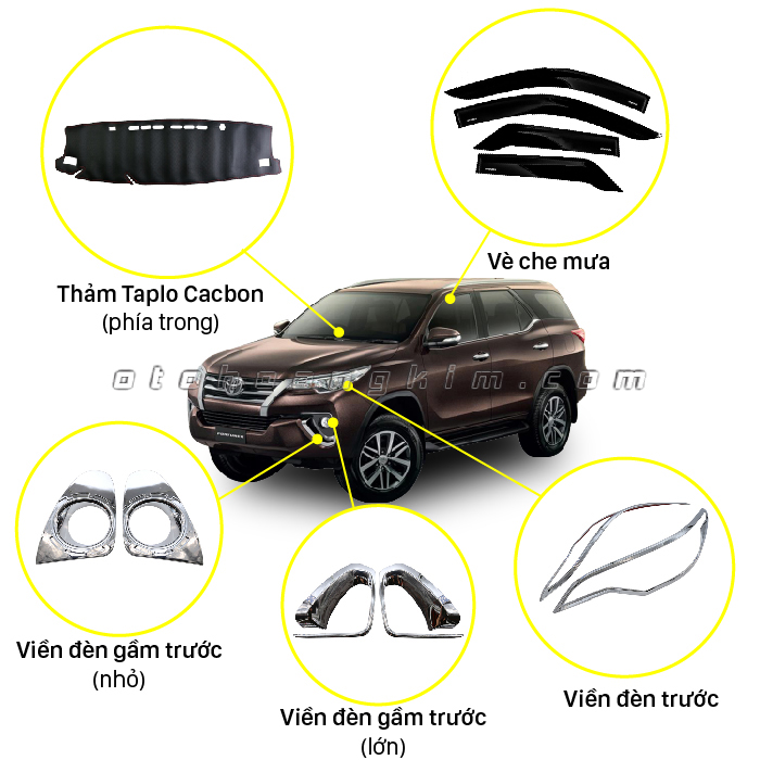 Phụ kiện xe Fortuner 2017 - 2019